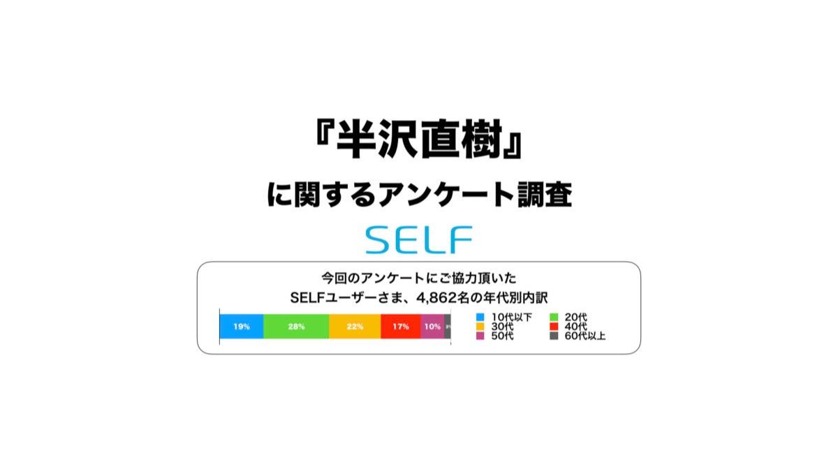 【SELF APPアンケート】「半沢直樹」について人気No.1キャラクター等の調査結果