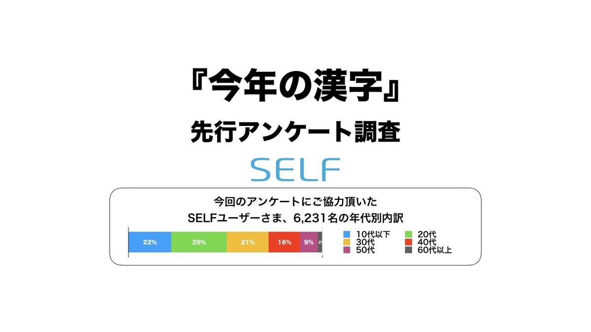 「今年の漢字」先行アンケート調査、6,231名が回答。1位の漢字は…