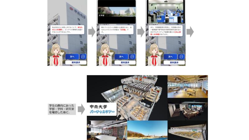 凸版印刷のパーソナルアシスタントサービス「TOP VRAIN™」にSELF TALKが導入されている画面